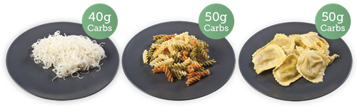 Rice noodles - 40g carbs; pasta twists - 50g carbs; ravioli - 50g carbs