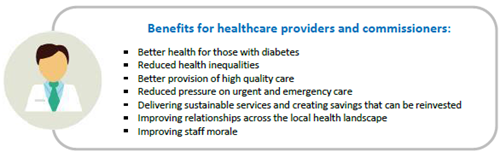 benefits for healthcare providers and commissioners