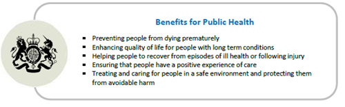 benefits for public health