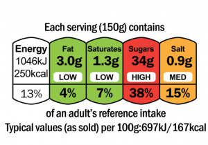 Food label showing red, amber and green colour coding
